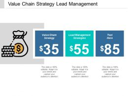 Value Chain Strategy Lead Management Strategies Collaborative Strategy Cpb