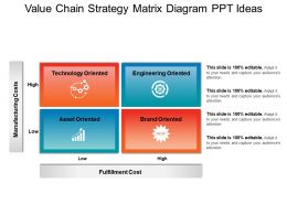Value Chain Strategy Matrix Diagram Ppt Ideas