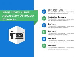 Value Chain Users Application Developer Business User Shareholder