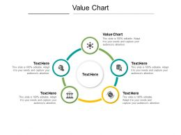 Value Chart Ppt Powerpoint Presentation Ideas Example Introduction Cpb