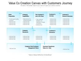 Value Co Creation Canvas With Customers Journey