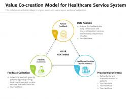 Value Co Creation Model For Healthcare Service System