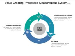 Value Creating Processes Measurement System Business Vitality Compliance Data