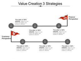 Value Creation 3 Strategies