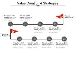 Value Creation 4 Strategies