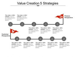Value Creation 5 Strategies