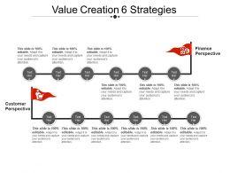 value_creation_6_strategies_Slide01