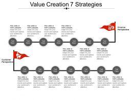 Value Creation 7 Strategies