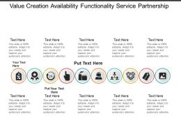 Value Creation Availability Functionality Service Partnership