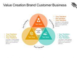 value_creation_brand_customer_business_Slide01