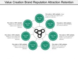 Value Creation Brand Reputation Attraction Retention
