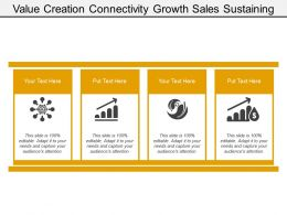Value Creation Connectivity Growth Sales Sustaining