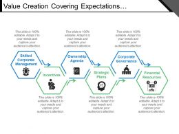 Value Creation Covering Skilled Corporate Management Strategic Plans And Financial Resources