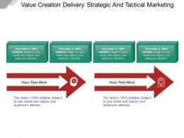 Value Creation Delivery Strategic And Tactical Marketing