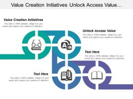 Value Creation Initiatives Unlock Access Value Product Solution