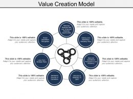 value_creation_model_Slide01