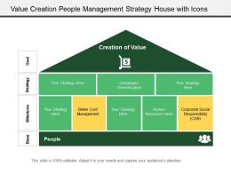 Value Creation People Management Strategy House With Icons