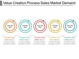 value_creation_process_sales_market_demand_Slide01