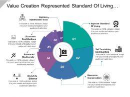 Value Creation Represented Standard Of Living Work Balance Stakeholder Trust
