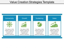 Value Creation Strategies Template