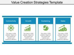Value Creation Strategies Template