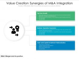 Value Creation Synergies Of M And A Integration