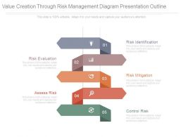 Value Creation Through Risk Management Diagram Presentation Outline