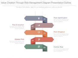 value_creation_through_risk_management_diagram_presentation_outline_Slide01