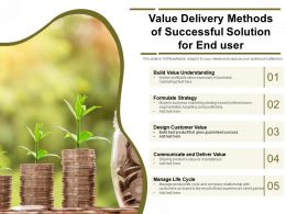 Value Delivery Methods Of Successful Solution For End User