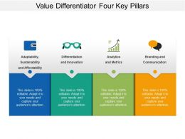 Value Differentiator Four Key Pillars