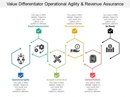 Value Differentiator Operational Agility Revenue Assurance