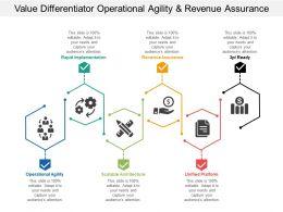 Value Differentiator Operational Agility Revenue Assurance