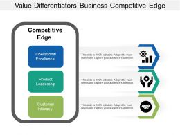 Value Differentiators Business Competitive Edge