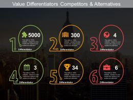 Value Differentiators Competitors Alternatives