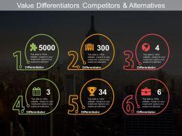 Value Differentiators Competitors Alternatives