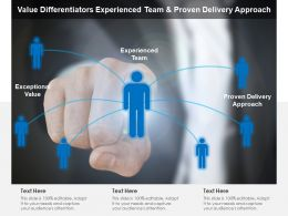 Value Differentiators Experienced Team Proven Delivery Approach