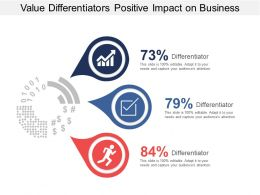 Value Differentiators Positive Impact On Business