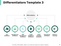 value_differentiators_powerpoint_presentation_slides_Slide06