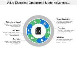 Value Discipline Operational Model Advanced Planning Optimization Tools