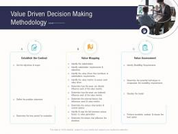Value Driven Decision Making Methodology Business Operations Analysis Examples Ppt Rules