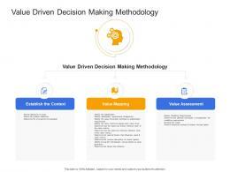 Value Driven Decision Making Methodology Civil Infrastructure Construction Management Ppt Topics