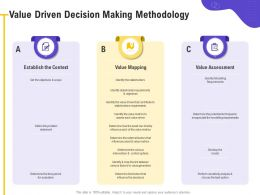 Value Driven Decision Making Methodology Encapsulate Ppt Powerpoint Presentation Layouts Rules