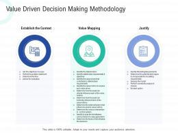 Value Driven Decision Making Methodology Infrastructure Construction Planning Management Ppt Slide