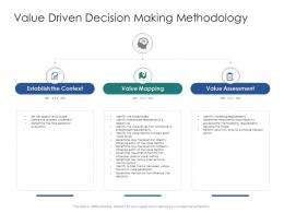Value Driven Decision Making Methodology Infrastructure Engineering Facility Management Ppt Slides