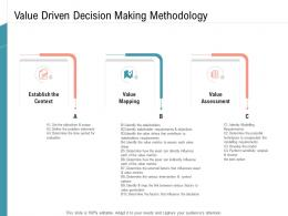 Value Driven Decision Making Methodology Infrastructure Management Services Ppt Topics