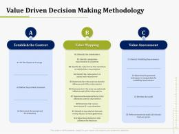 Value Driven Decision Making Methodology IT Operations Management Ppt Ideas Example