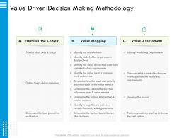 Value Driven Decision Making Methodology Link Ppt Powerpoint Presentation Slides Images