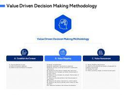 Value Driven Decision Making Methodology M3098 Ppt Powerpoint Presentation Model Graphics