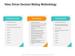 Value Driven Decision Making Methodology Optimizing Business Ppt Rules