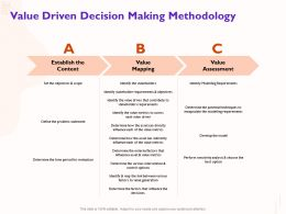 Value Driven Decision Making Methodology Potential Ppt Powerpoint Presentation Icon Model